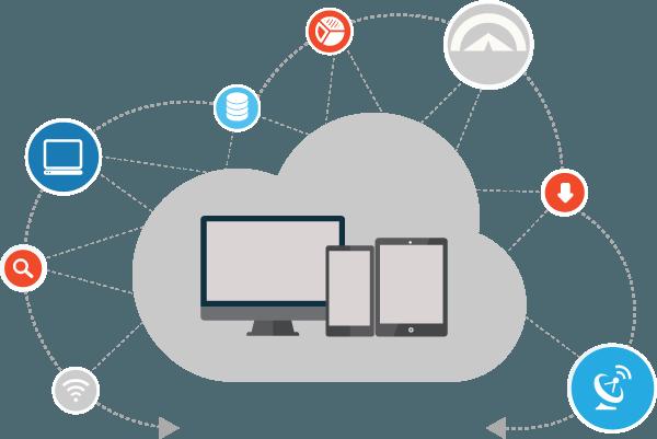 Cloud Services with Cognition